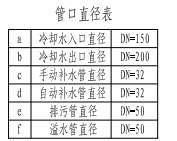 全国BIM技能等级考试第十二期:二级设备真题1