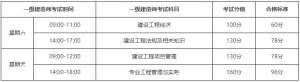 2021年江西一级建造师考试时间